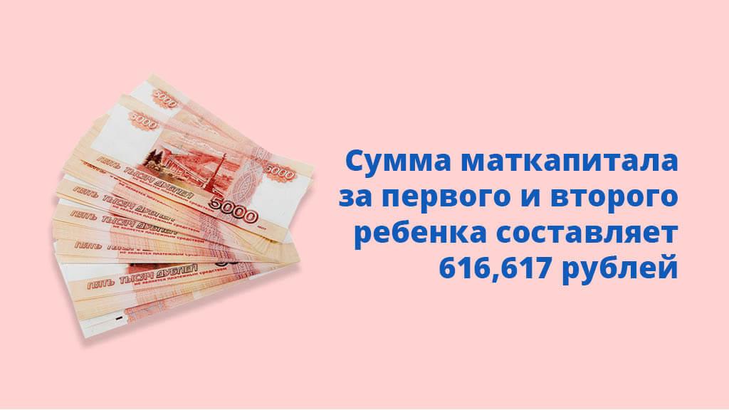 Сумма маткапитала за первого и второго ребенка составляет 616,617 рублей