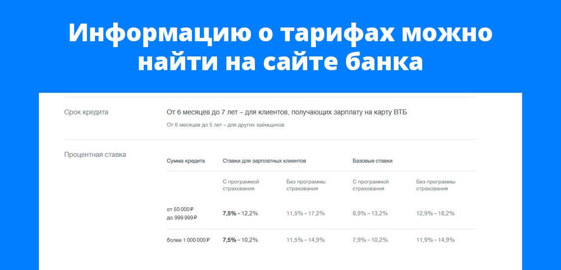 Информацию о тарифах можно найти на сайте банка