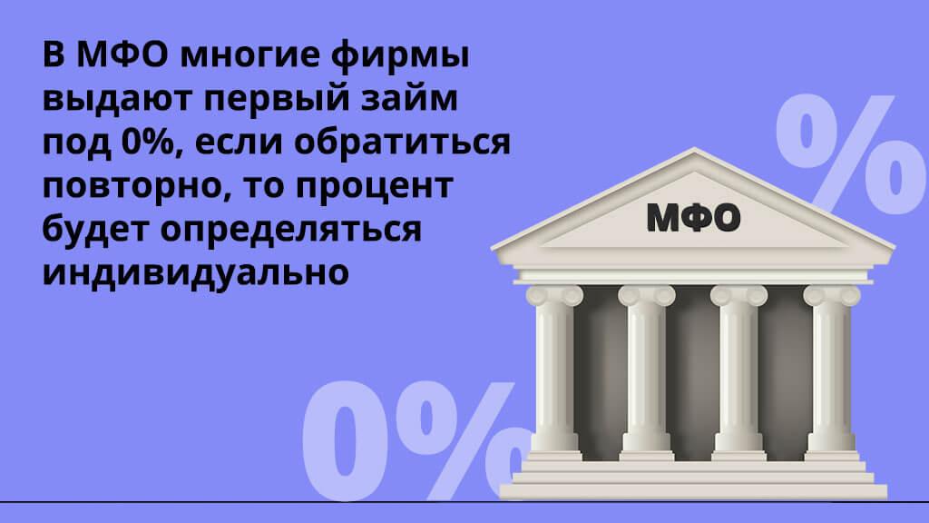 В МФО многие фирмы выдают первый займ под 0%, если обратиться повторно, то процент будет определяться индивидуально