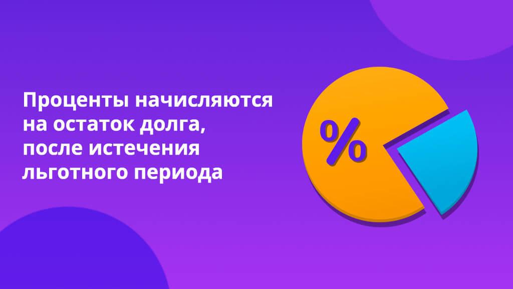 Проценты начисляются только на остаток долга, после истечения льготного периода