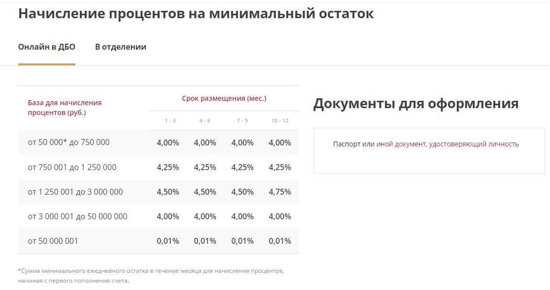 Таблица доходности по счету Онлайн