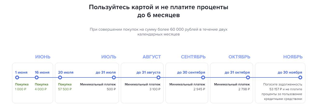 Удобная карта от Газпромбанка с грейс-периодом до 180 дней